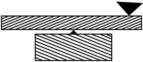 The table looks tilted, right. What if we told you the two rectangles were perfectly parallel